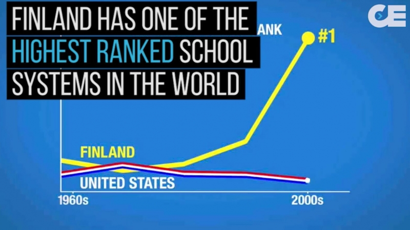 Chart of Finland vs USA's school system